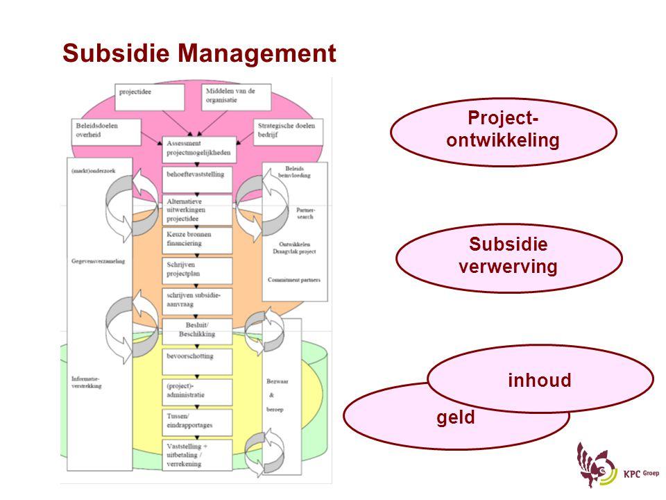 Kennis van regelingen Standaard Naam subsidie / fonds Coördinerende instantie/organisatie Doelstelling en doelgroep regeling Typering van projecten (inhoud, omvang, % toekenning) Totale budget v.d.