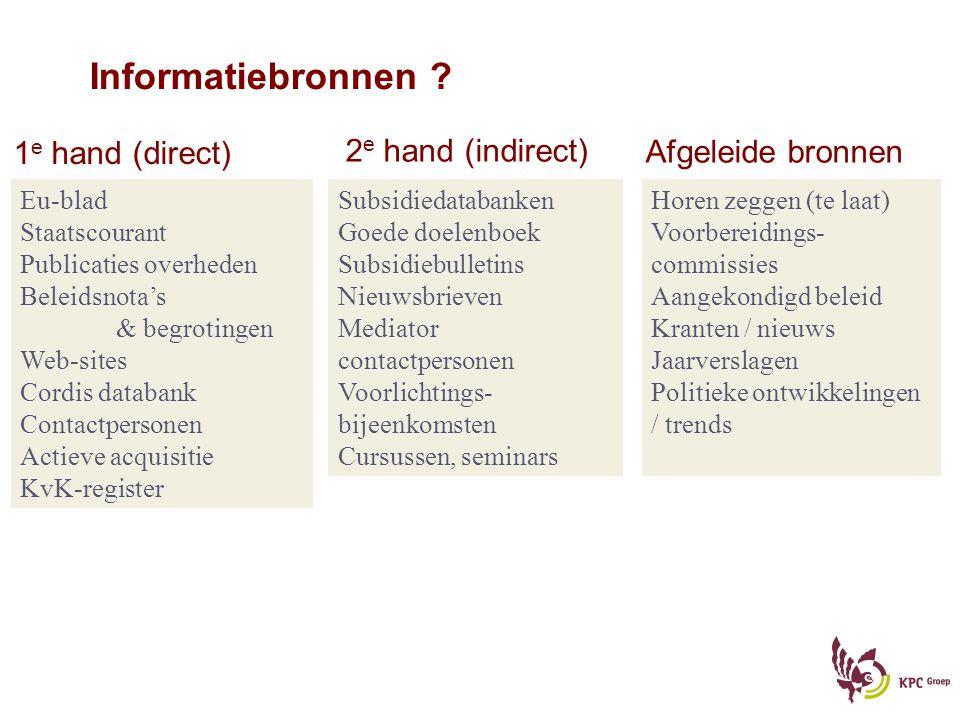 WIFM: what's in it for me ? Cultuureducatie-project Integratiebeleid .