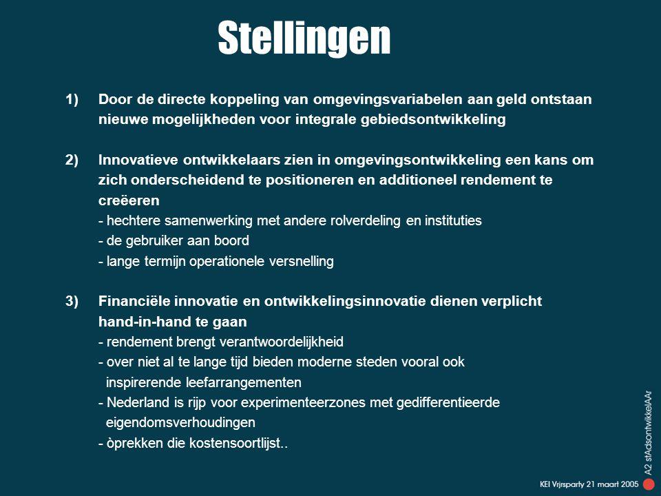 Stellingen 1)Door de directe koppeling van omgevingsvariabelen aan geld ontstaan nieuwe mogelijkheden voor integrale gebiedsontwikkeling 2)Innovatieve ontwikkelaars zien in omgevingsontwikkeling een kans om zich onderscheidend te positioneren en additioneel rendement te creëeren - hechtere samenwerking met andere rolverdeling en instituties - de gebruiker aan boord - lange termijn operationele versnelling 3)Financiële innovatie en ontwikkelingsinnovatie dienen verplicht hand-in-hand te gaan - rendement brengt verantwoordelijkheid - over niet al te lange tijd bieden moderne steden vooral ook inspirerende leefarrangementen - Nederland is rijp voor experimenteerzones met gedifferentieerde eigendomsverhoudingen - òprekken die kostensoortlijst..