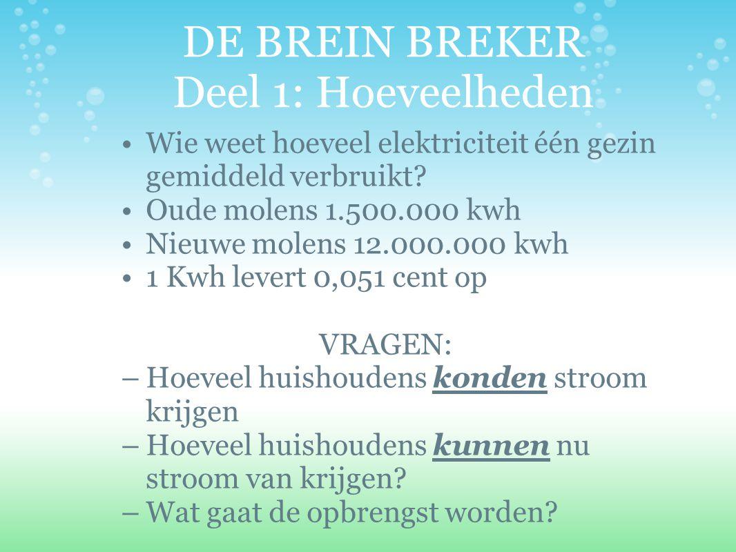 DE BREIN BREKER Deel 1: Hoeveelheden Wie weet hoeveel elektriciteit één gezin gemiddeld verbruikt? Oude molens 1.500.000 kwh Nieuwe molens 12.000.000