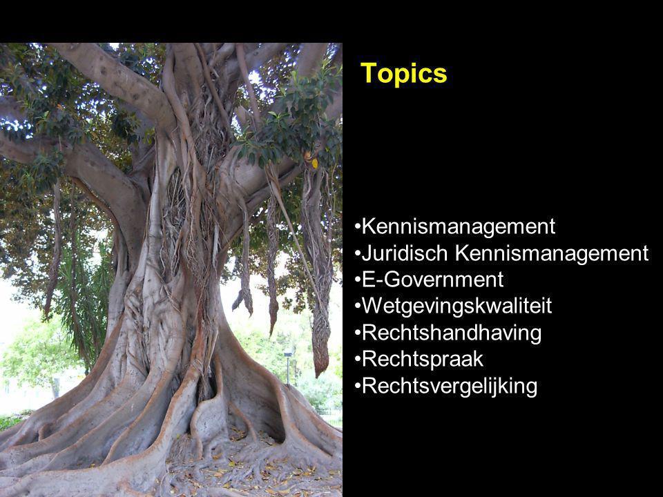 Topics Kennismanagement Juridisch Kennismanagement E-Government Wetgevingskwaliteit Rechtshandhaving Rechtspraak Rechtsvergelijking
