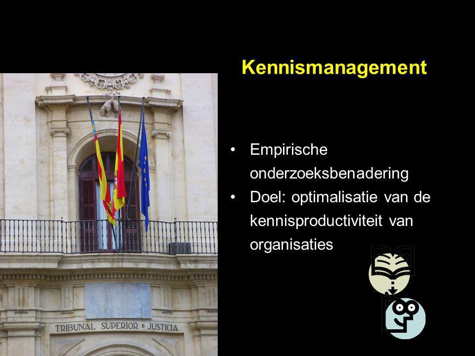 Kennismanagement Empirische onderzoeksbenadering Doel: optimalisatie van de kennisproductiviteit van organisaties