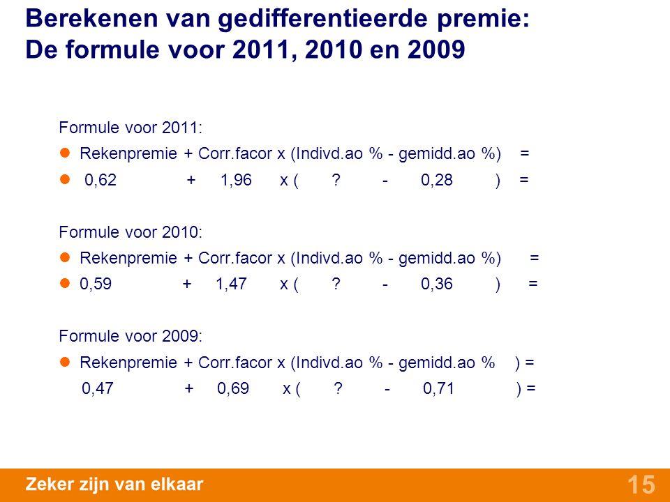 15 Berekenen van gedifferentieerde premie: De formule voor 2011, 2010 en 2009 Formule voor 2011: Rekenpremie + Corr.facor x (Indivd.ao % - gemidd.ao %