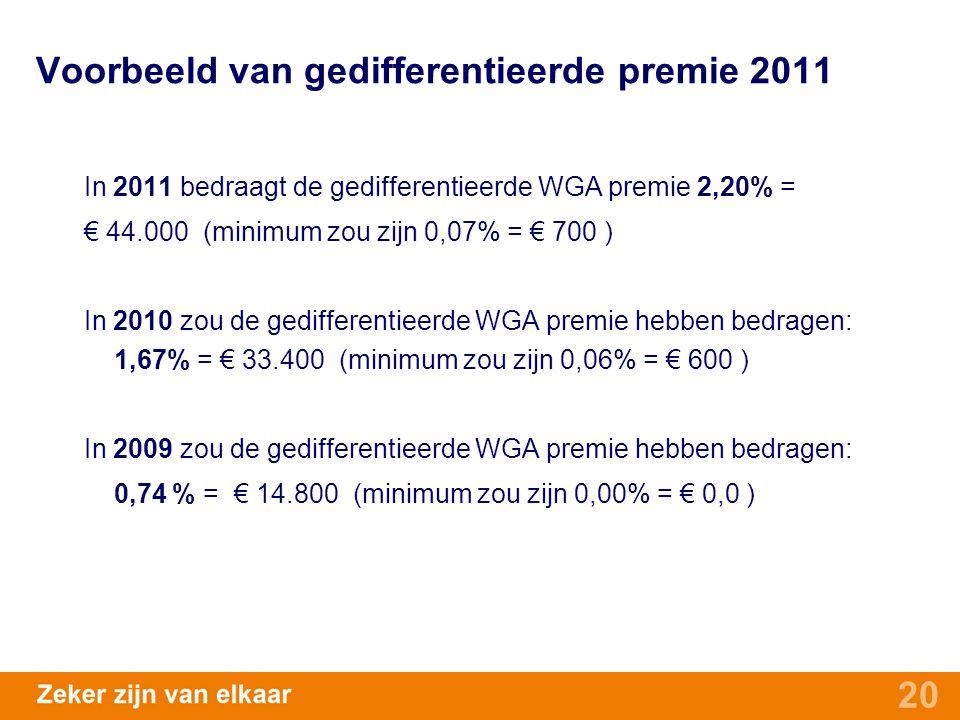 20 Voorbeeld van gedifferentieerde premie 2011 In 2011 bedraagt de gedifferentieerde WGA premie 2,20% = € 44.000 (minimum zou zijn 0,07% = € 700 ) In