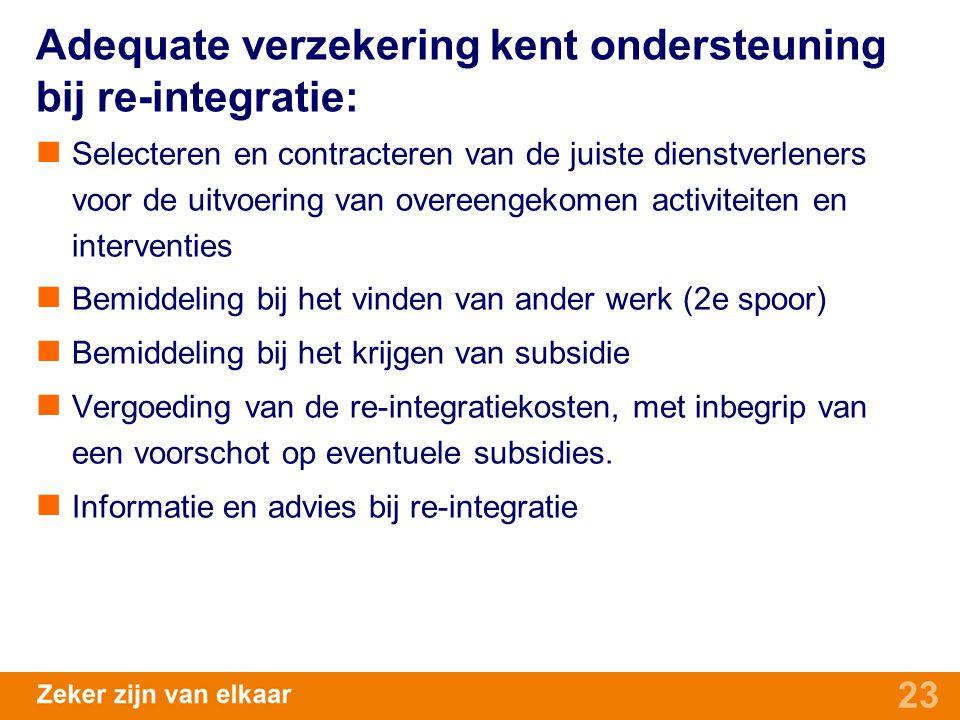 23 Adequate verzekering kent ondersteuning bij re-integratie: Selecteren en contracteren van de juiste dienstverleners voor de uitvoering van overeeng