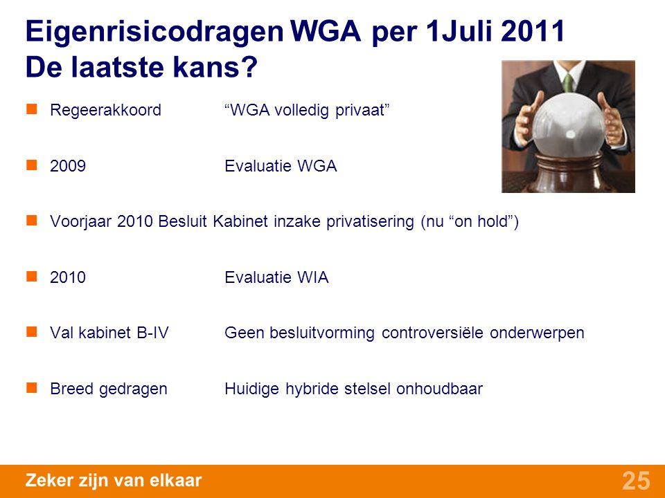 """25 Eigenrisicodragen WGA per 1Juli 2011 De laatste kans? Regeerakkoord""""WGA volledig privaat"""" 2009Evaluatie WGA Voorjaar 2010Besluit Kabinet inzake pri"""