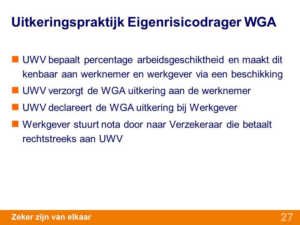 27 Uitkeringspraktijk Eigenrisicodrager WGA UWV bepaalt percentage arbeidsgeschiktheid en maakt dit kenbaar aan werknemer en werkgever via een beschik
