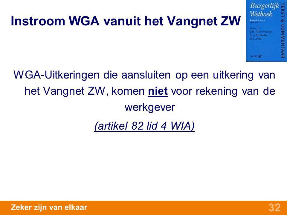 32 Instroom WGA vanuit het Vangnet ZW WGA-Uitkeringen die aansluiten op een uitkering van het Vangnet ZW, komen niet voor rekening van de werkgever (a