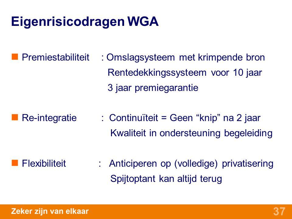 37 Eigenrisicodragen WGA Premiestabiliteit : Omslagsysteem met krimpende bron Rentedekkingssysteem voor 10 jaar 3 jaar premiegarantie Re-integratie :