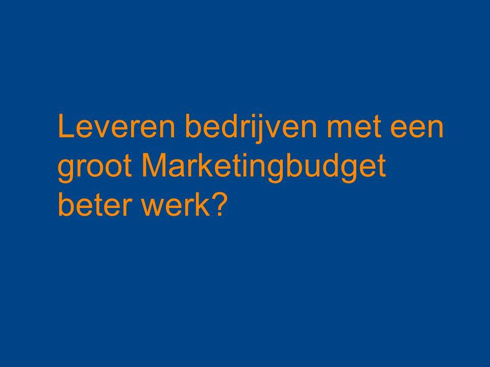 Leveren bedrijven met een groot Marketingbudget beter werk?