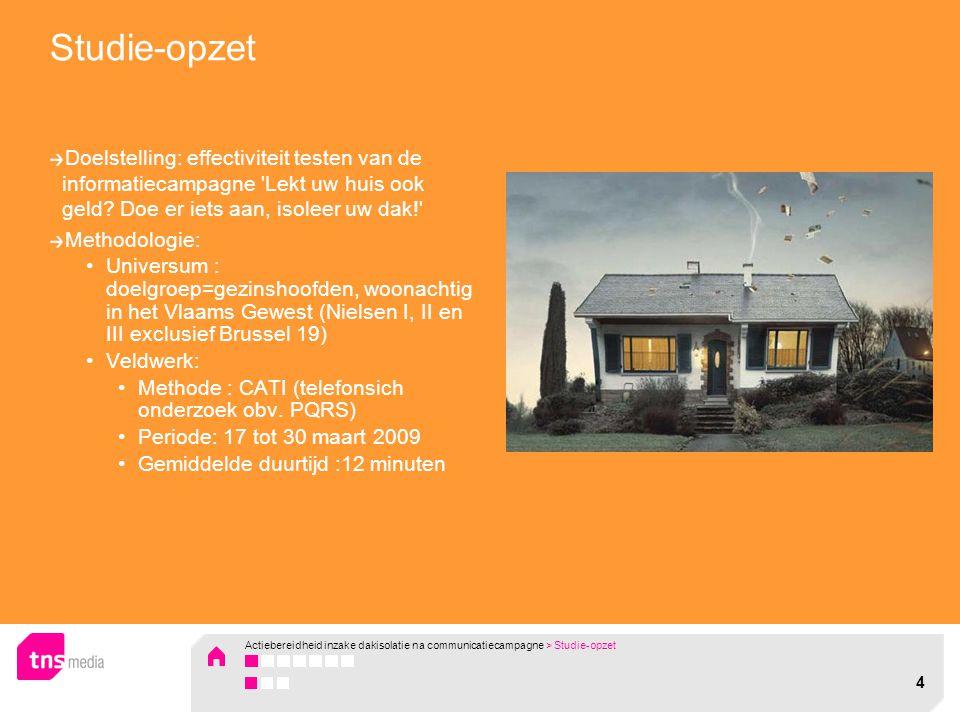 Doelstelling: effectiviteit testen van de informatiecampagne 'Lekt uw huis ook geld? Doe er iets aan, isoleer uw dak!' Methodologie: Universum : doelg