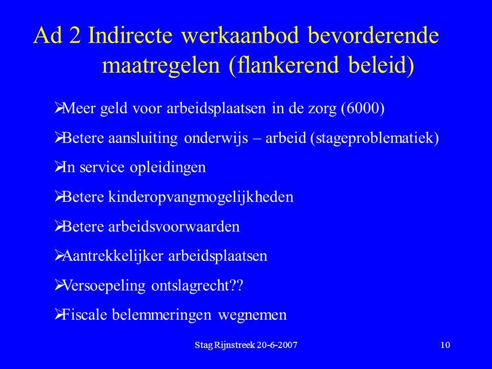 Stag Rijnstreek 20-6-200710 Ad 2 Indirecte werkaanbod bevorderende maatregelen (flankerend beleid)  Meer geld voor arbeidsplaatsen in de zorg (6000)