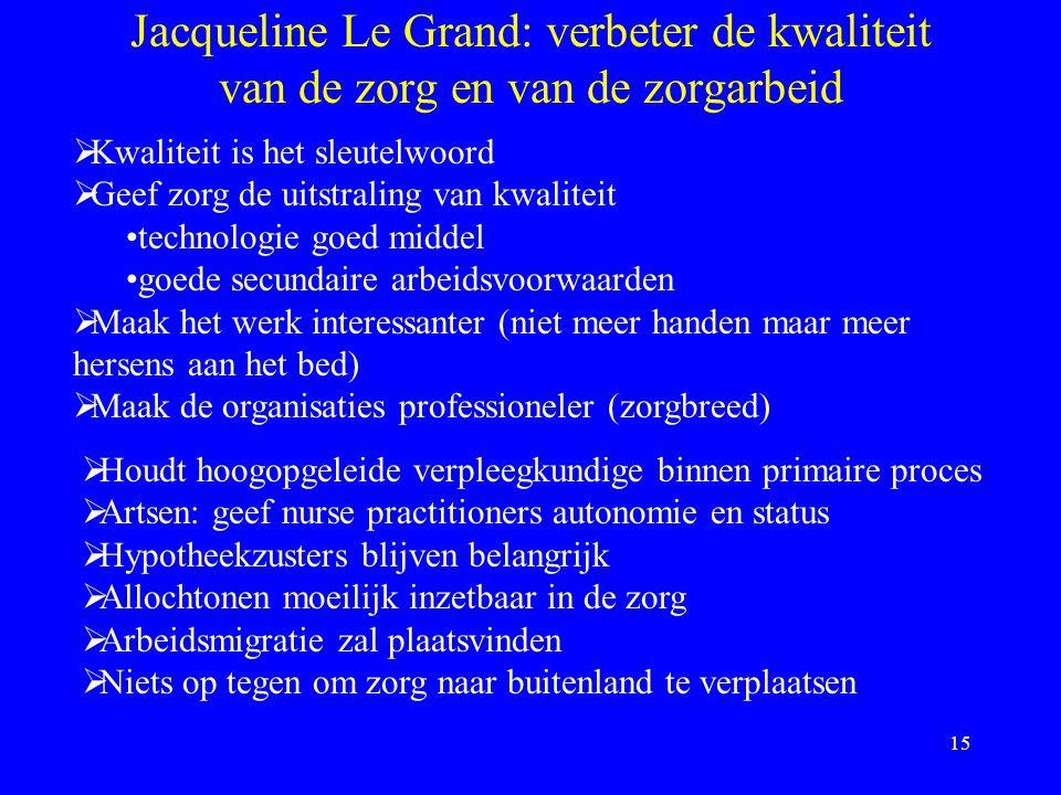 15 Jacqueline Le Grand: verbeter de kwaliteit van de zorg en van de zorgarbeid  Kwaliteit is het sleutelwoord  Geef zorg de uitstraling van kwalitei
