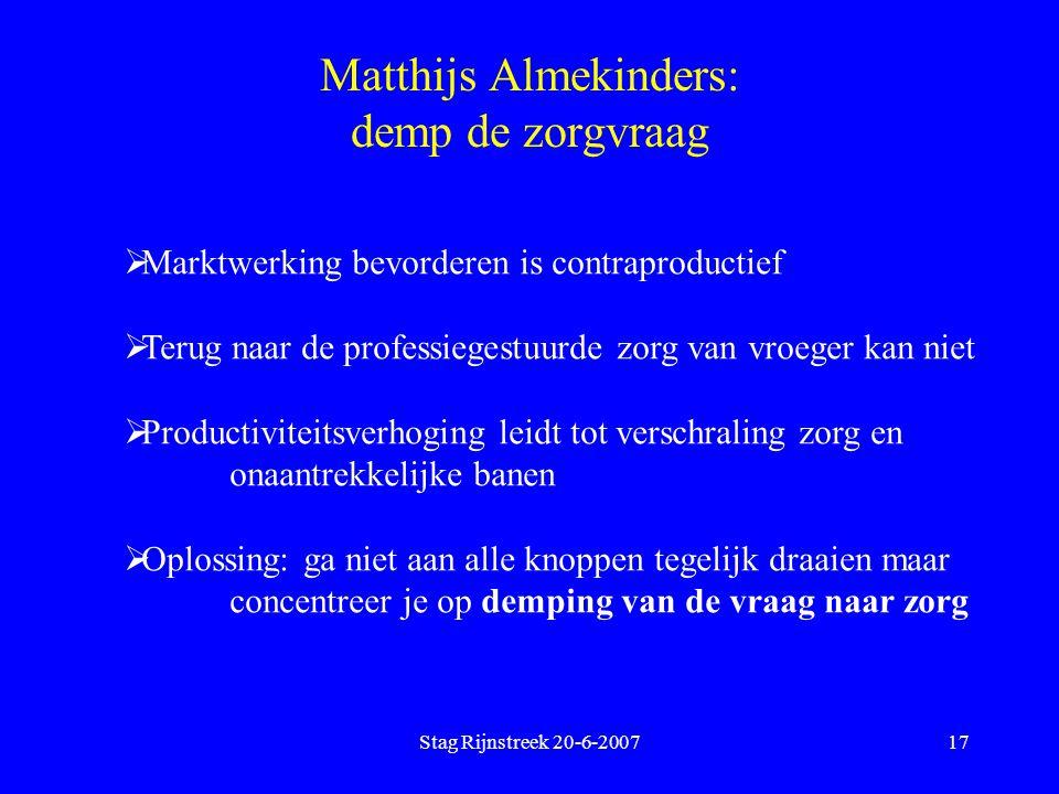 Stag Rijnstreek 20-6-200717 Matthijs Almekinders: demp de zorgvraag  Marktwerking bevorderen is contraproductief  Terug naar de professiegestuurde z