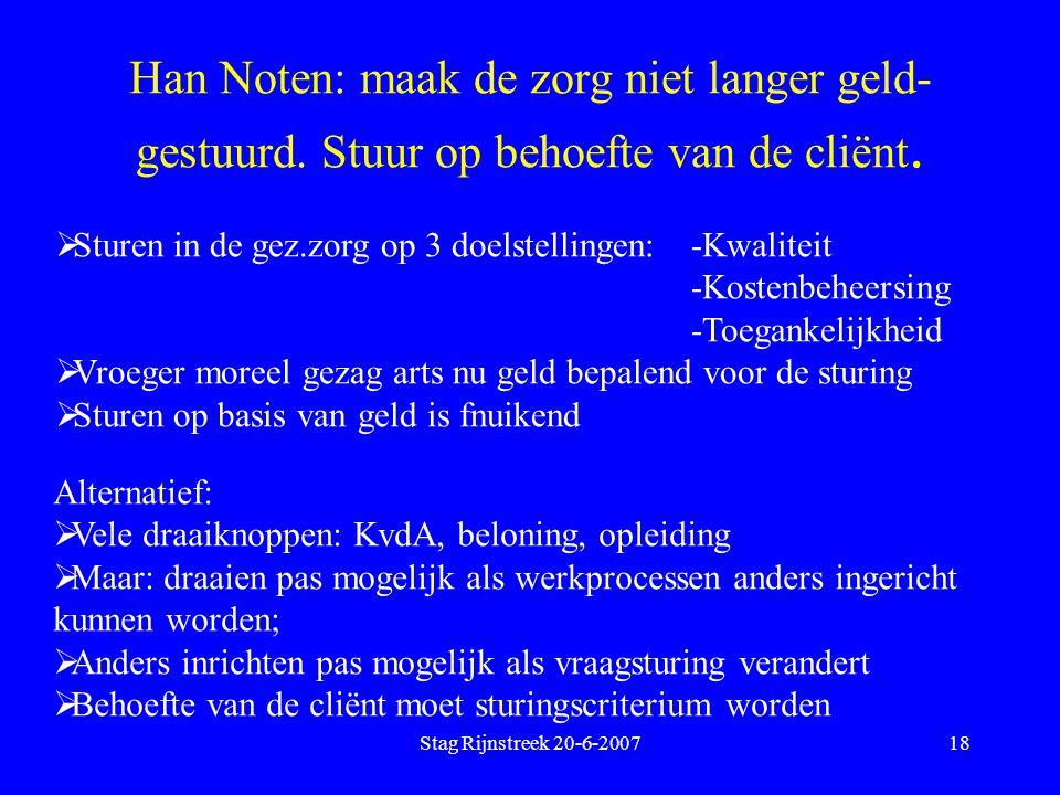Stag Rijnstreek 20-6-200718 Han Noten: maak de zorg niet langer geld- gestuurd. Stuur op behoefte van de cliënt.  Sturen in de gez.zorg op 3 doelstel