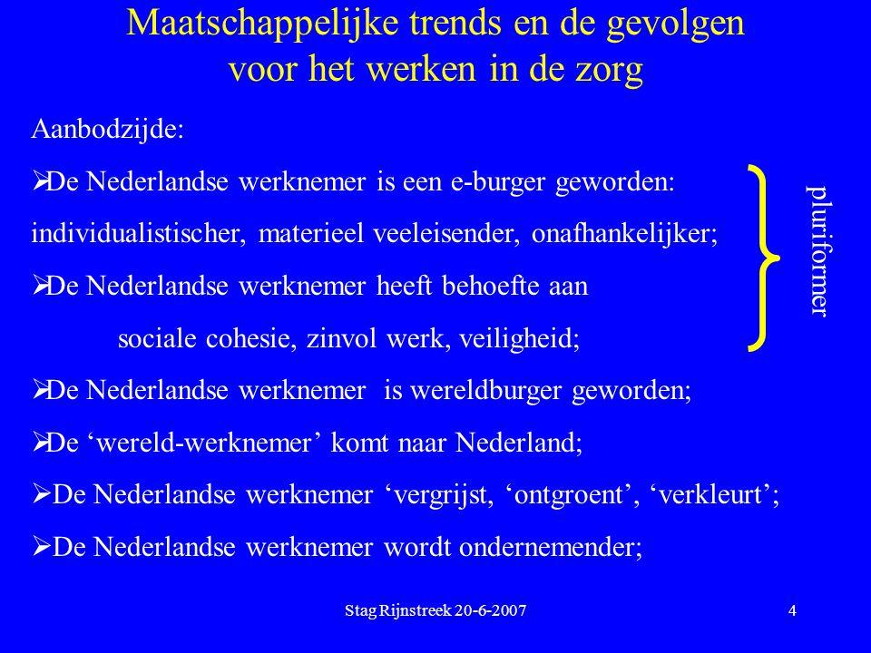 Stag Rijnstreek 20-6-20074 Maatschappelijke trends en de gevolgen voor het werken in de zorg Aanbodzijde:  De Nederlandse werknemer is een e-burger g