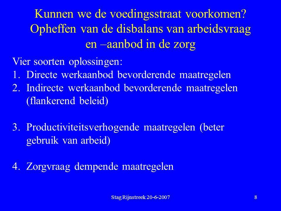 Stag Rijnstreek 20-6-20079 Ad 1 Directe werkaanbod bevorderende maatregelen  Opplussen deeltijd  Herintreding in de zorg bevorderen  Ouderen inzetten in de zorg (Yeepie)  Migratie van zorgarbeid naar Nederland  Migratie van zorgvraag naar het buitenland  Aanboren van 'nieuwe' arbeidscategorieën (allochtonen, langdurig werklozen) (zebra teams, 'bosbanen')  Verloop verminderen  Ziekteverzuim verlagen  Betere roostering arbeidstijden (betere inzetbaarheid)  Nog meer vrijwilligers in de zorg