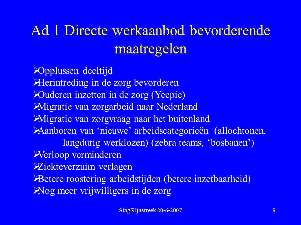 Stag Rijnstreek 20-6-20079 Ad 1 Directe werkaanbod bevorderende maatregelen  Opplussen deeltijd  Herintreding in de zorg bevorderen  Ouderen inzett