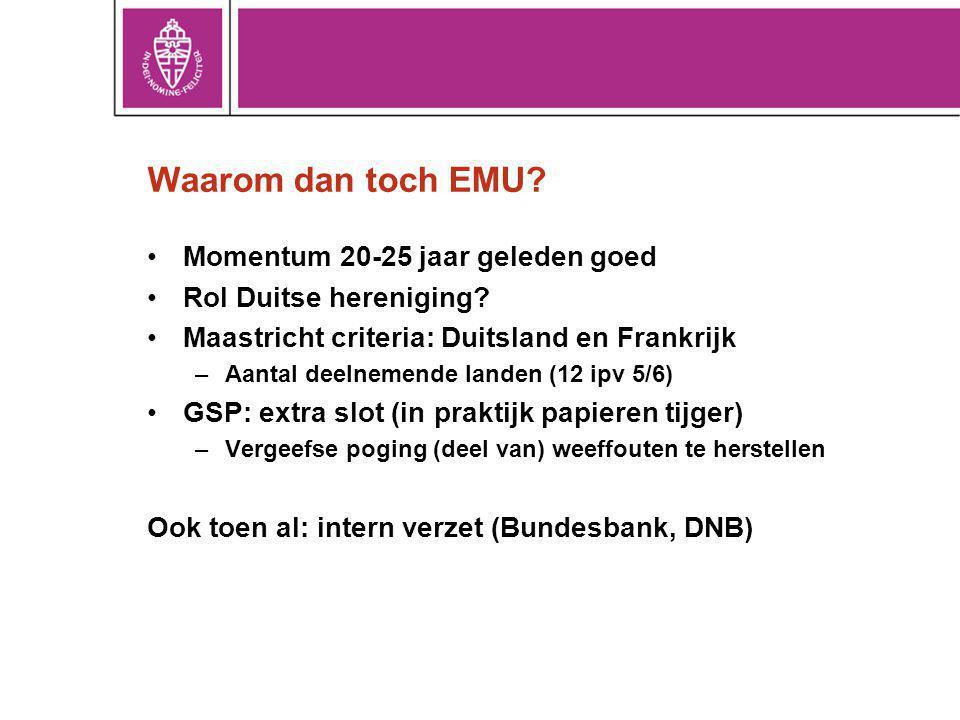 Waarom dan toch EMU? Momentum 20-25 jaar geleden goed Rol Duitse hereniging? Maastricht criteria: Duitsland en Frankrijk –Aantal deelnemende landen (1