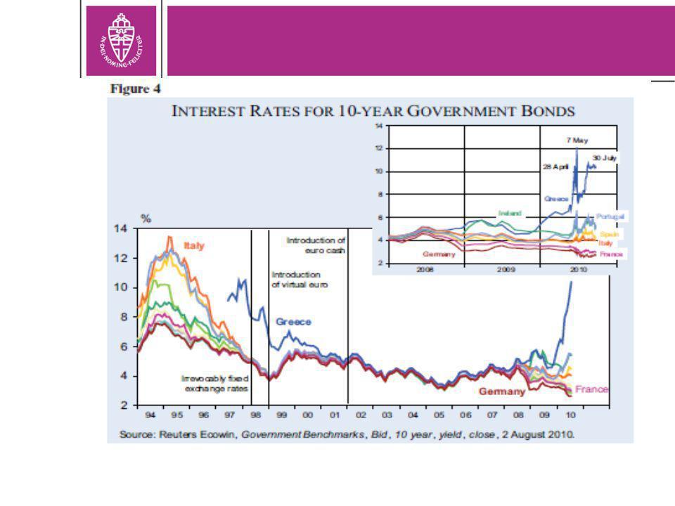 Alternatief 2a: Uittreden Griekenland (Grexit) Voordelen: Kans op fundamenteel herstel Gr.