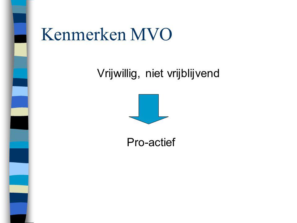 Kenmerken MVO Vrijwillig, niet vrijblijvend Pro-actief