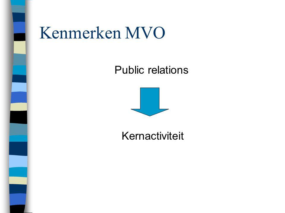 Kenmerken MVO Public relations Kernactiviteit