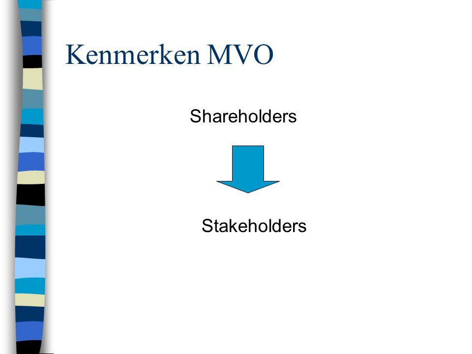 Kenmerken MVO Shareholders Stakeholders