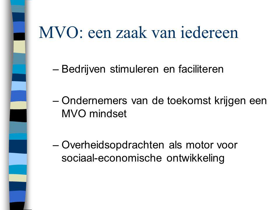 MVO: een zaak van iedereen –Bedrijven stimuleren en faciliteren –Ondernemers van de toekomst krijgen een MVO mindset –Overheidsopdrachten als motor voor sociaal-economische ontwikkeling