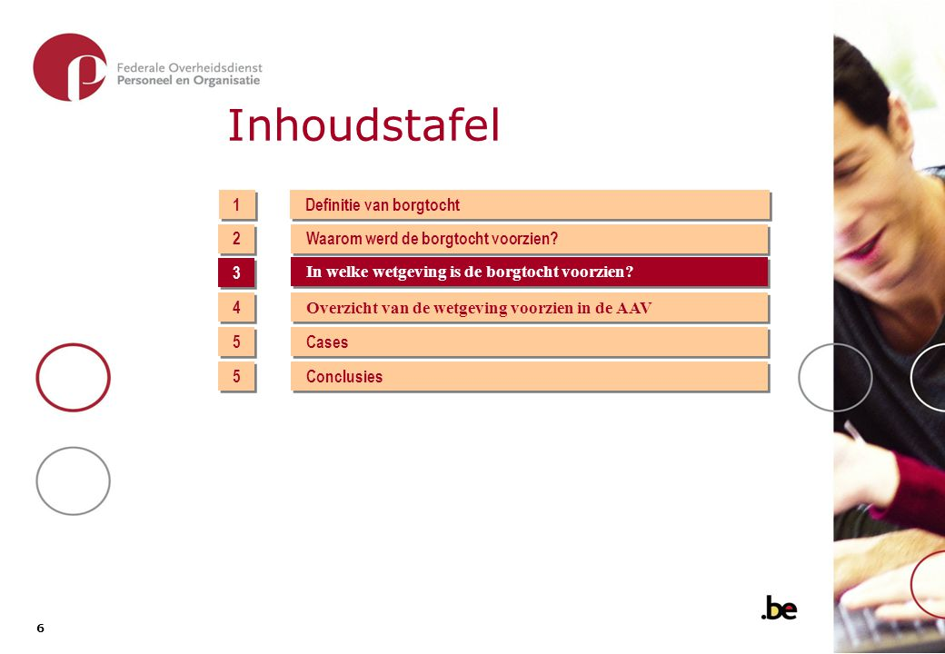 6 6 Inhoudstafel 1 1 Definitie van borgtocht Waarom werd de borgtocht voorzien? 2 2 3 3 In welke wetgeving is de borgtocht voorzien? Overzicht van de