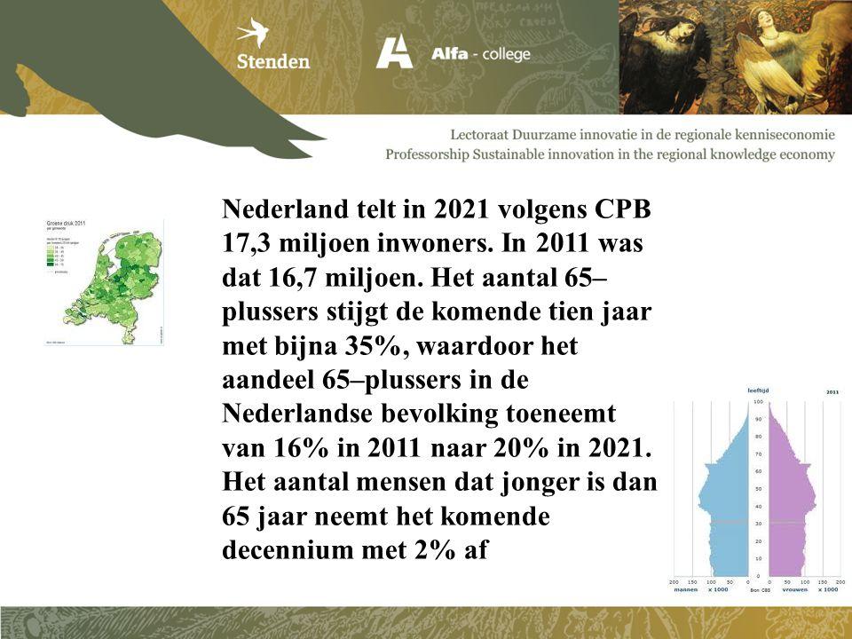 Nederland telt in 2021 volgens CPB 17,3 miljoen inwoners. In 2011 was dat 16,7 miljoen. Het aantal 65– plussers stijgt de komende tien jaar met bijna