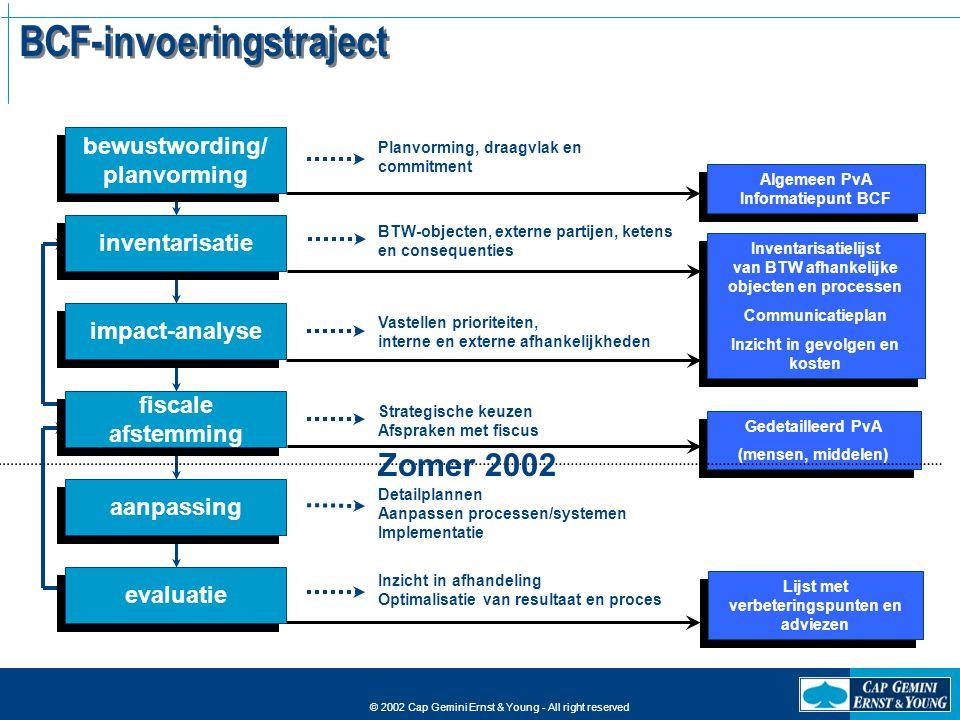© 2002 Cap Gemini Ernst & Young - All right reserved Planvorming, draagvlak en commitment BTW-objecten, externe partijen, ketens en consequenties Vast