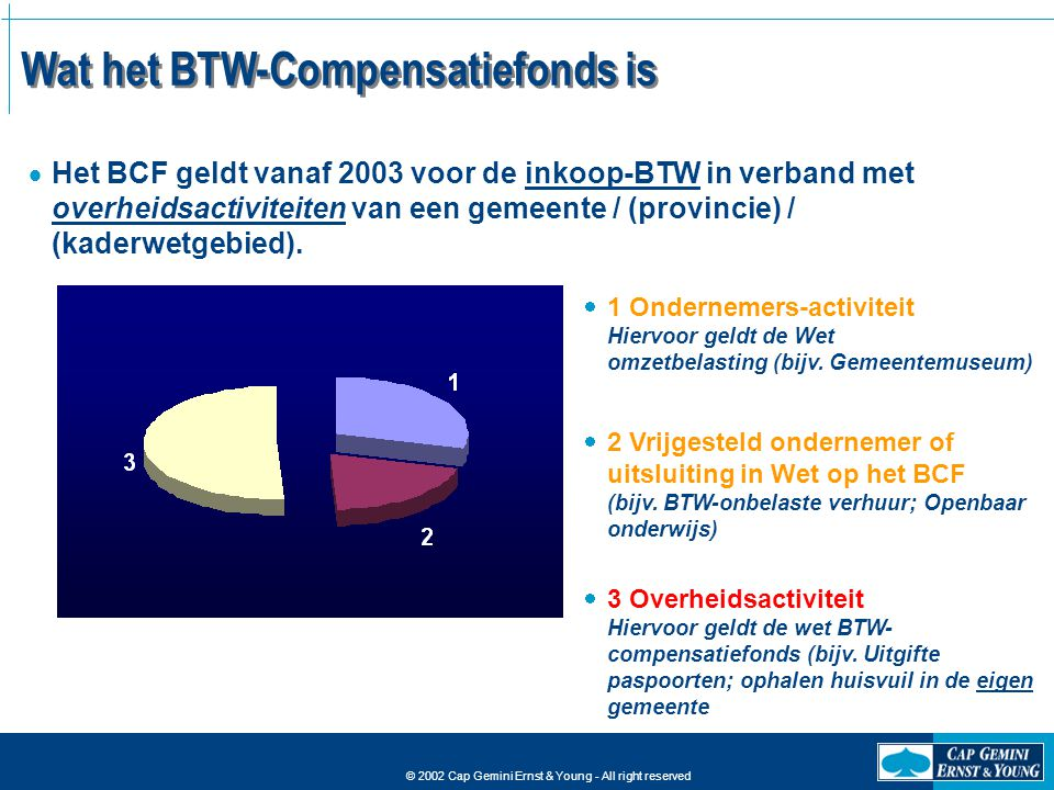 © 2002 Cap Gemini Ernst & Young - All right reserved Wat het BTW-Compensatiefonds is  Het BCF geldt vanaf 2003 voor de inkoop-BTW in verband met over