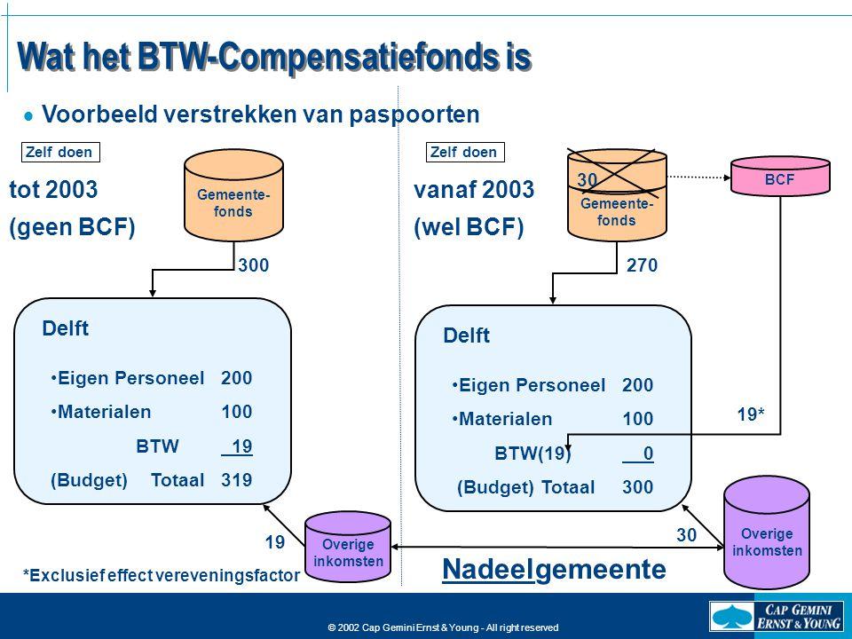 © 2002 Cap Gemini Ernst & Young - All right reserved Wat het BTW-Compensatiefonds is  Voorbeeld verstrekken van paspoorten Zelf doen Delft Eigen Pers
