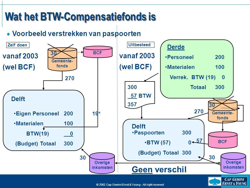 © 2002 Cap Gemini Ernst & Young - All right reserved Wat het BTW-Compensatiefonds is  Voorbeeld verstrekken van paspoorten Gemeente- fonds BCF vanaf