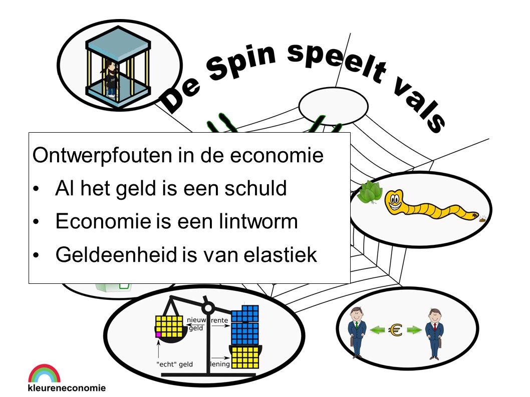 Ontwerpfouten in de economie Al het geld is een schuld Economie is een lintworm Geldeenheid is van elastiek