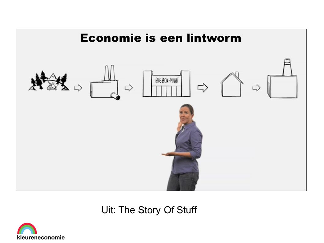 Economie is een lintworm Uit: The Story Of Stuff