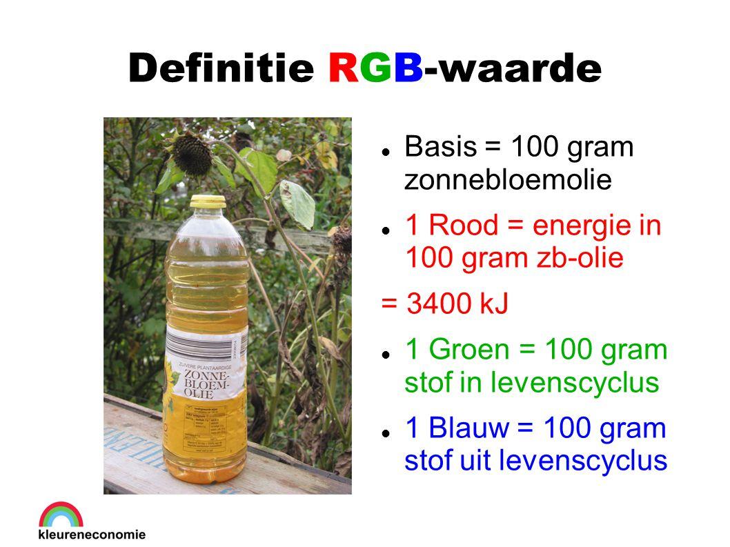 Definitie RGB-waarde Basis = 100 gram zonnebloemolie 1 Rood = energie in 100 gram zb-olie = 3400 kJ 1 Groen = 100 gram stof in levenscyclus 1 Blauw = 100 gram stof uit levenscyclus
