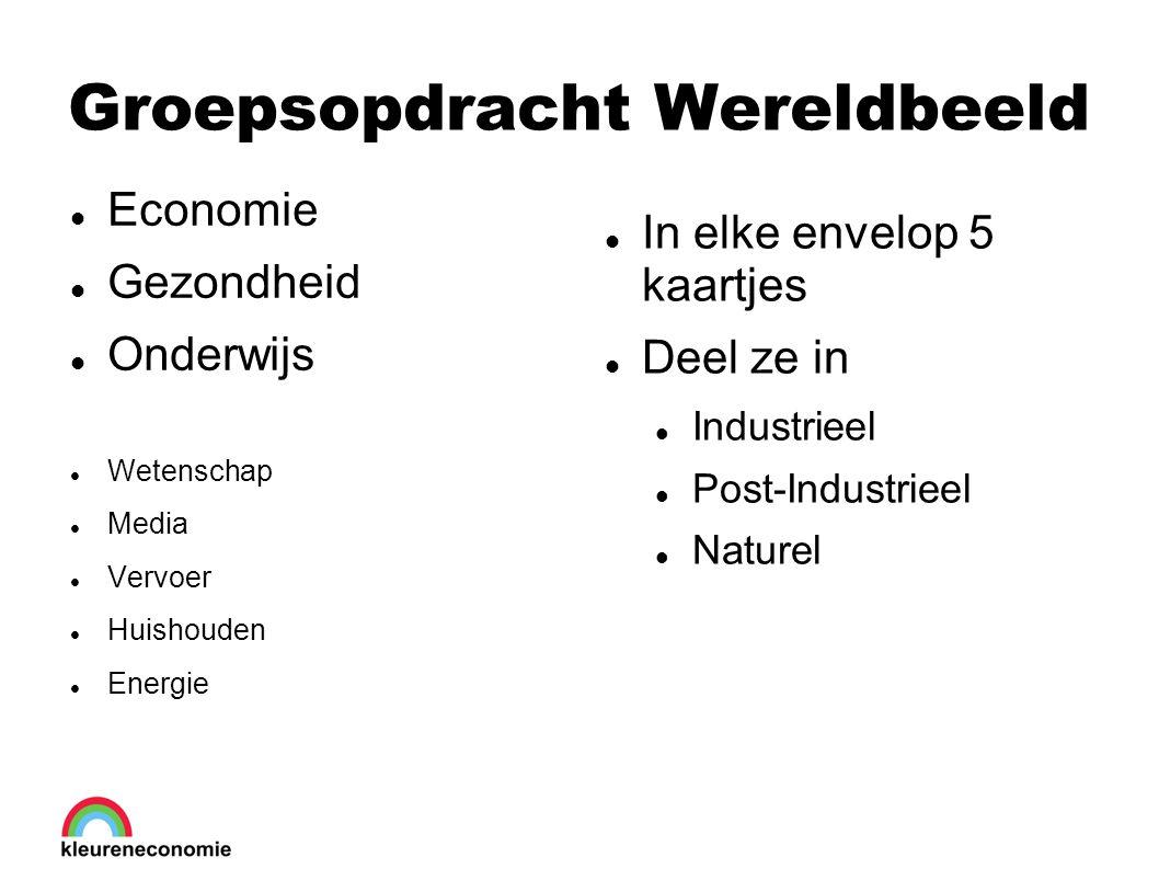 Groepsopdracht Wereldbeeld Economie Gezondheid Onderwijs Wetenschap Media Vervoer Huishouden Energie In elke envelop 5 kaartjes Deel ze in Industrieel Post-Industrieel Naturel