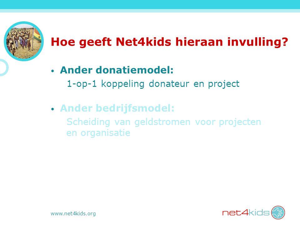 www.net4kids.org Hoe geeft Net4kids hieraan invulling.