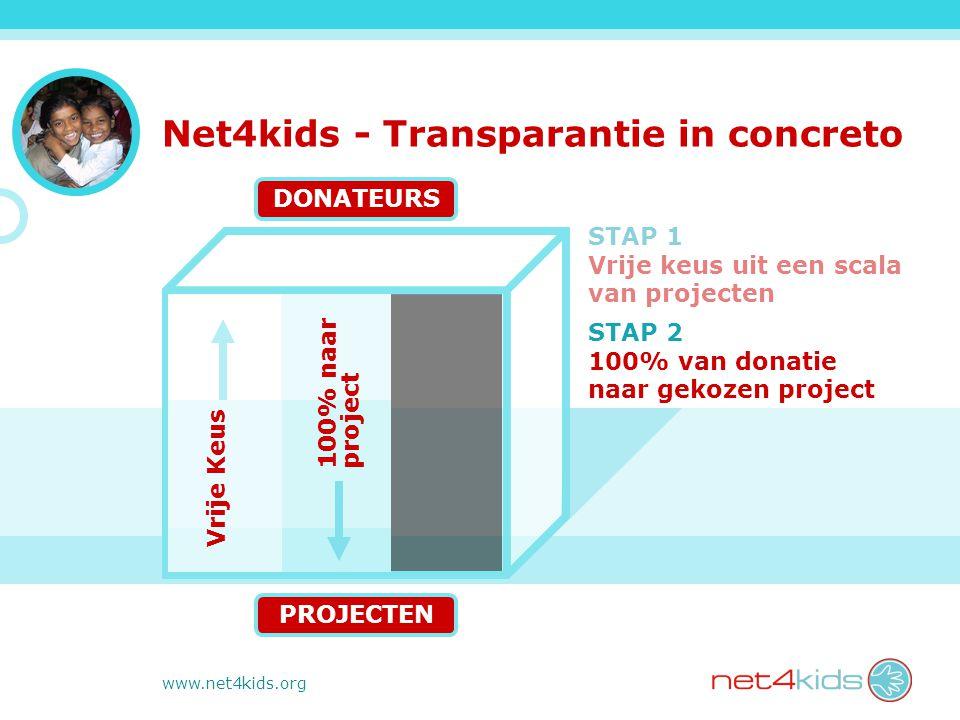 www.net4kids.org Net4kids - Transparantie in concreto STAP 2 100% van donatie naar gekozen project STAP 1 Vrije keus uit een scala van projecten 100% naar project PROJECTEN DONATEURS Vrije Keus