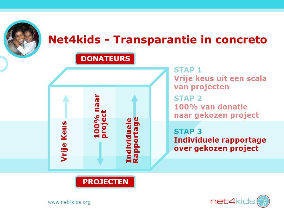 www.net4kids.org Net4kids - Transparantie in concreto PROJECTEN DONATEURS STAP 3 Individuele rapportage over gekozen project STAP 1 Vrije keus uit een scala van projecten Individuele Rapportage 100% naar project STAP 2 100% van donatie naar gekozen project Vrije Keus