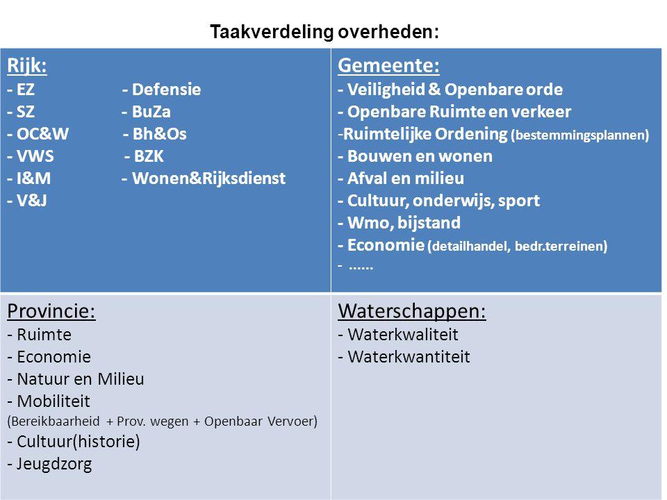 Rijk: - EZ - Defensie - SZ - BuZa - OC&W - Bh&Os - VWS - BZK - I&M - Wonen&Rijksdienst - V&J Gemeente: - Veiligheid & Openbare orde - Openbare Ruimte en verkeer -Ruimtelijke Ordening (bestemmingsplannen) - Bouwen en wonen - Afval en milieu - Cultuur, onderwijs, sport - Wmo, bijstand - Economie (detailhandel, bedr.terreinen) -......