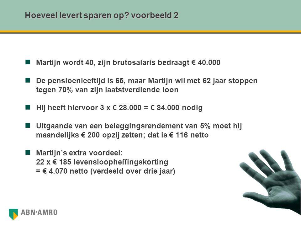 Hoeveel levert sparen op? voorbeeld 2 Martijn wordt 40, zijn brutosalaris bedraagt € 40.000 De pensioenleeftijd is 65, maar Martijn wil met 62 jaar st