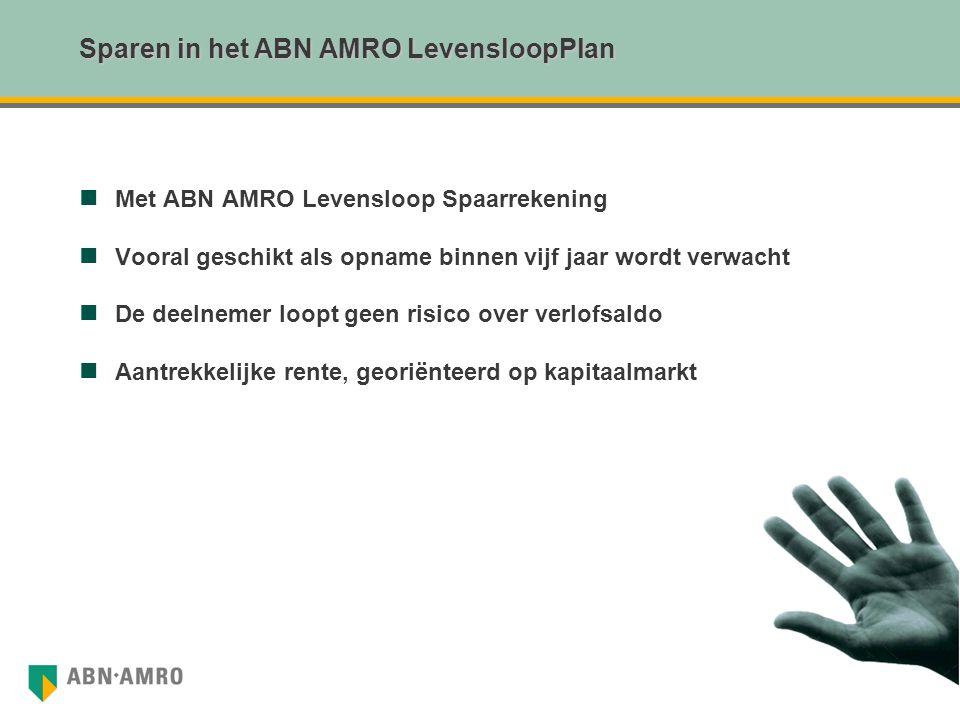 Sparen in het ABN AMRO LevensloopPlan Met ABN AMRO Levensloop Spaarrekening Vooral geschikt als opname binnen vijf jaar wordt verwacht De deelnemer lo
