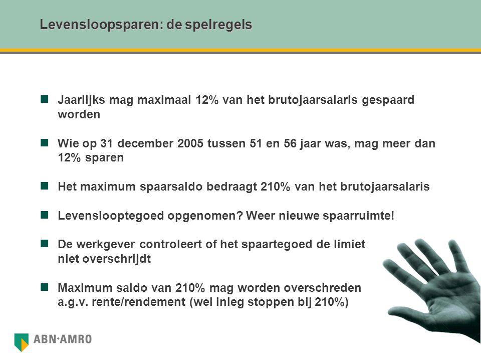 Levensloopsparen: de spelregels Jaarlijks mag maximaal 12% van het brutojaarsalaris gespaard worden Wie op 31 december 2005 tussen 51 en 56 jaar was,