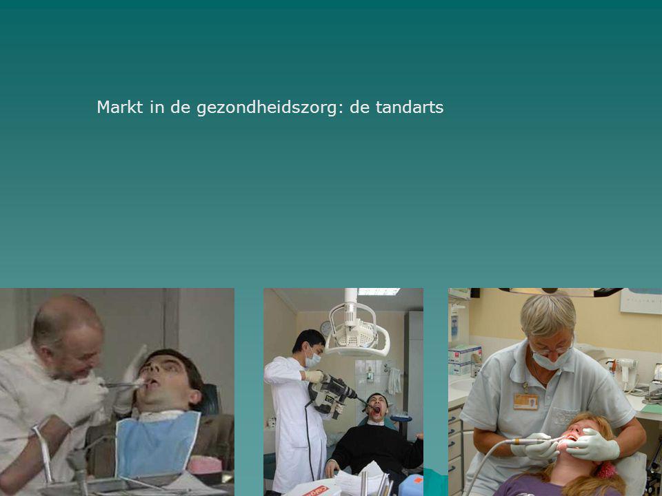 Markt in de gezondheidszorg: de tandarts