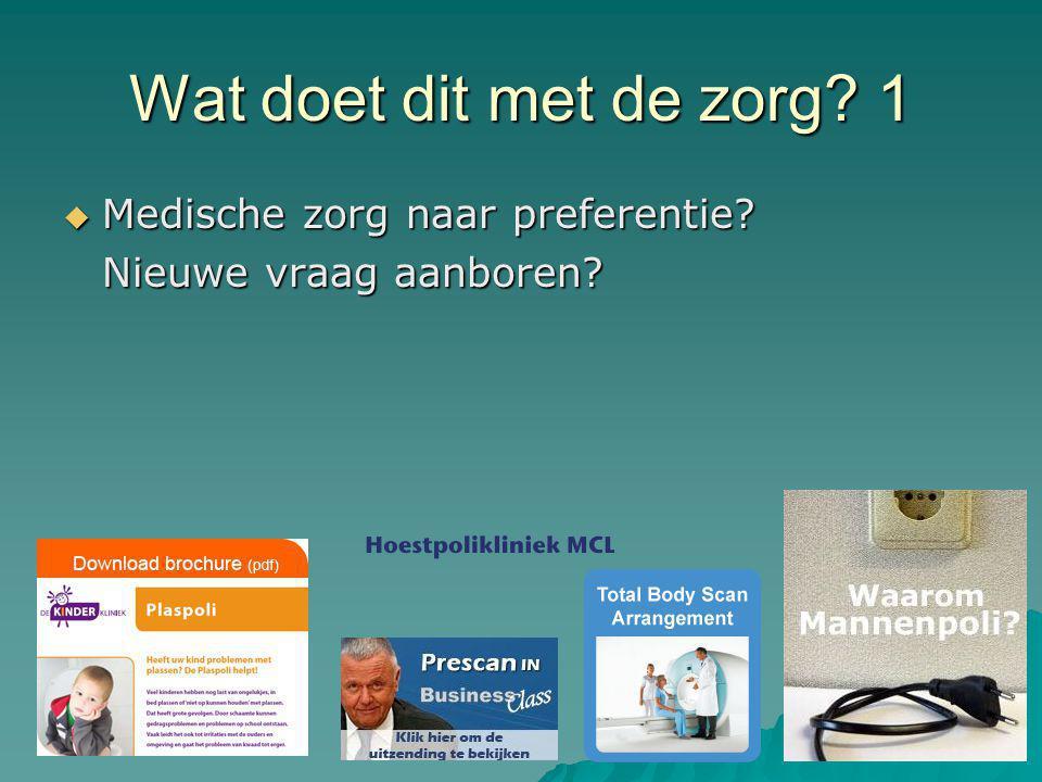 Wat doet dit met de zorg 1  Medische zorg naar preferentie Nieuwe vraag aanboren