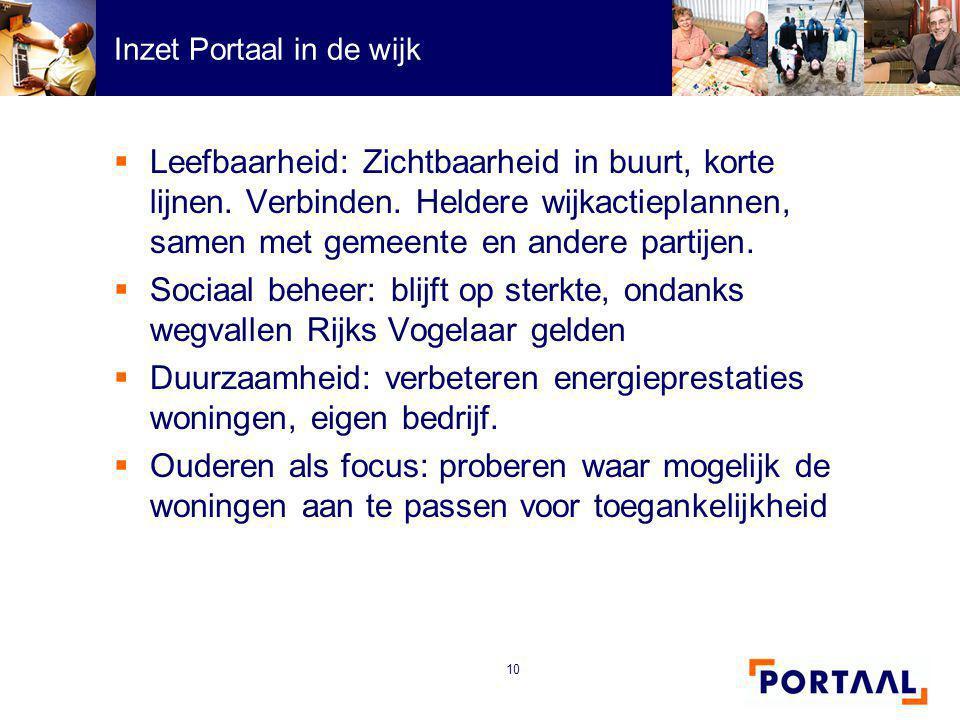 10 Inzet Portaal in de wijk  Leefbaarheid: Zichtbaarheid in buurt, korte lijnen. Verbinden. Heldere wijkactieplannen, samen met gemeente en andere pa