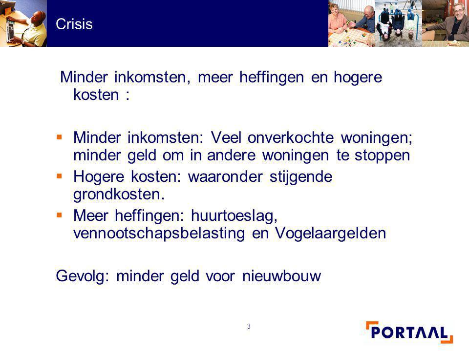 3 Crisis Minder inkomsten, meer heffingen en hogere kosten :  Minder inkomsten: Veel onverkochte woningen; minder geld om in andere woningen te stoppen  Hogere kosten: waaronder stijgende grondkosten.