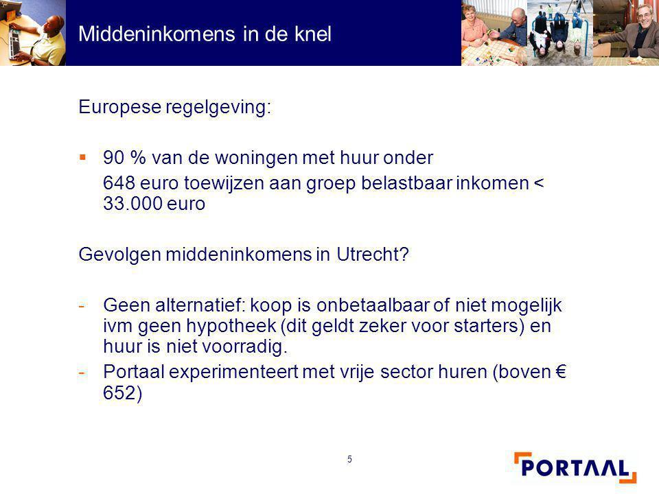 5 Middeninkomens in de knel Europese regelgeving:  90 % van de woningen met huur onder 648 euro toewijzen aan groep belastbaar inkomen < 33.000 euro Gevolgen middeninkomens in Utrecht.